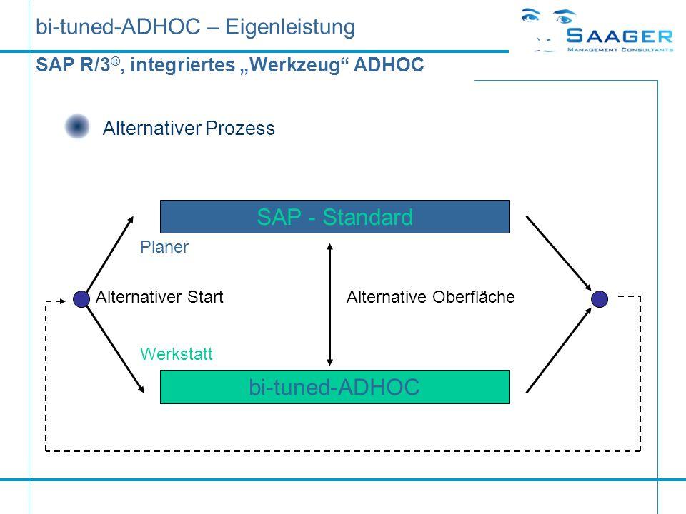 bi-tuned-ADHOC – Eigenleistung SAP R/3 ®, integriertes Werkzeug ADHOC Alternativer Prozess Alternativer Start Alternative Oberfläche Planer Werkstatt