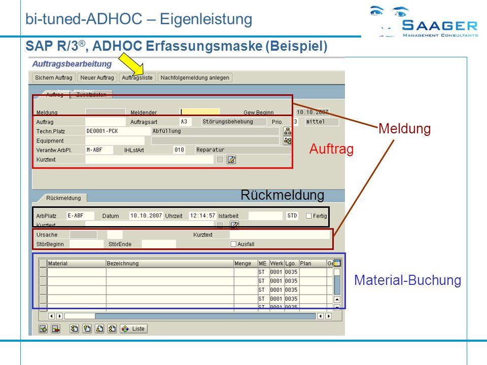 bi-tuned-ADHOC – Eigenleistung SAP R/3 ®, ADHOC Erfassungsmaske (Beispiel) Praxisbeisp. ADHOC-Maske 1 Auftrag Rückmeldung Material-Buchung Meldung