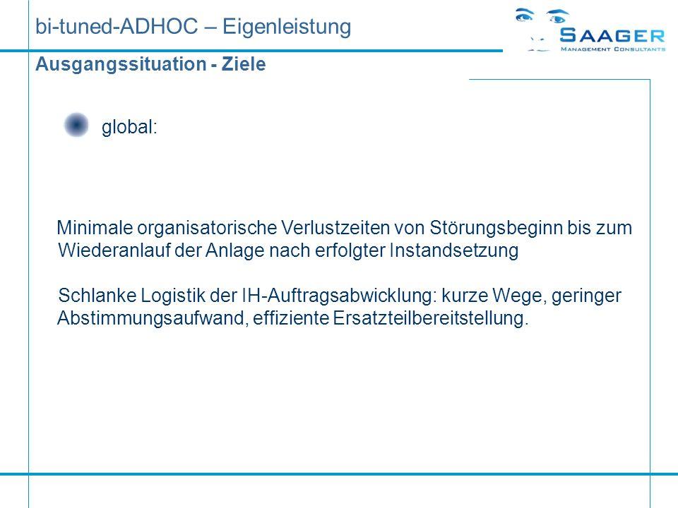 bi-tuned-ADHOC – Eigenleistung Ausgangssituation - Ziele Minimale organisatorische Verlustzeiten von Störungsbeginn bis zum Wiederanlauf der Anlage na