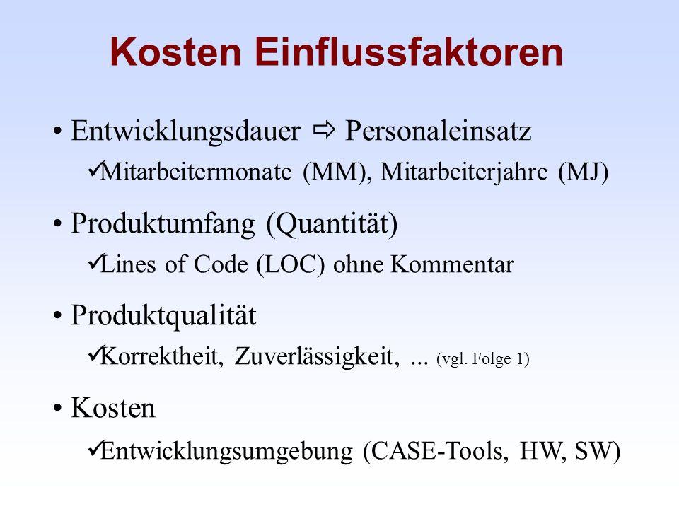 Kosten Einflussfaktoren Entwicklungsdauer Personaleinsatz Mitarbeitermonate (MM), Mitarbeiterjahre (MJ) Produktumfang (Quantität) Lines of Code (LOC)