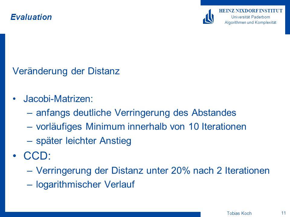 Tobias Koch 11 HEINZ NIXDORF INSTITUT Universität Paderborn Algorithmen und Komplexität Evaluation Veränderung der Distanz Jacobi-Matrizen: –anfangs d