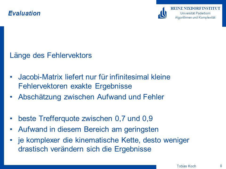 Tobias Koch 9 HEINZ NIXDORF INSTITUT Universität Paderborn Algorithmen und Komplexität Evaluation Iterationsrichtung bei CCD CCD kann Iteration bei beliebigem Gelenk beginnen frühe Gelenke bewirken starke Positionsänderungen keine allgemeingültige Aussage möglich Unterschiede im Aufwand relativ gering deutliche Unterschiede bei Trefferquote