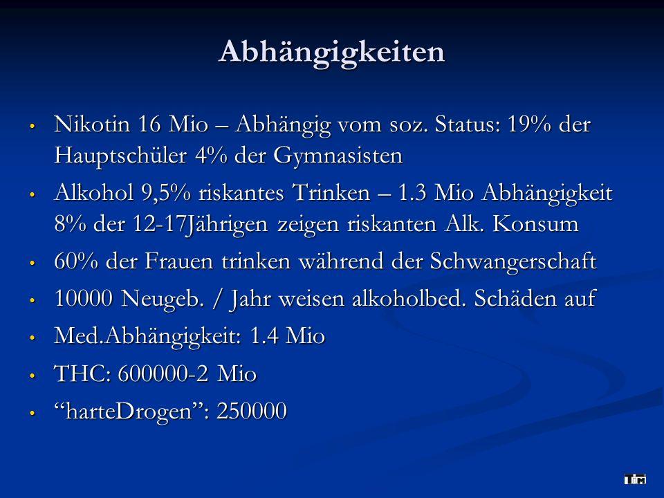 Abhängigkeiten Nikotin 16 Mio – Abhängig vom soz.