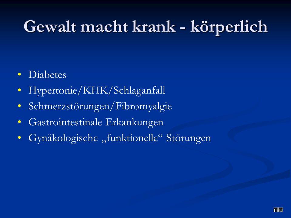 Gewalt macht krank - körperlich Diabetes Hypertonie/KHK/Schlaganfall Schmerzstörungen/Fibromyalgie Gastrointestinale Erkankungen Gynäkologische funktionelle Störungen