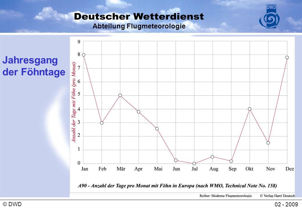 Abteilung Flugmeteorologie 02 - 2009 © DWD Jahresgang der Föhntage