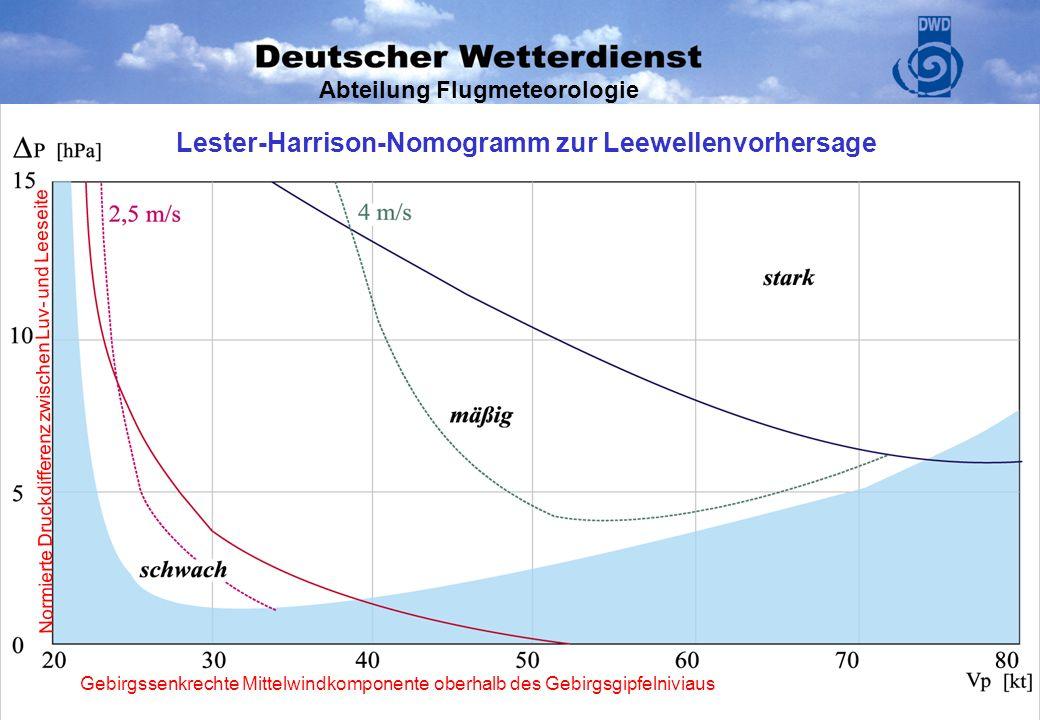Abteilung Flugmeteorologie 02 - 2009 © DWD Lester-Harrison-Nomogramm zur Leewellenvorhersage Gebirgssenkrechte Mittelwindkomponente oberhalb des Gebir