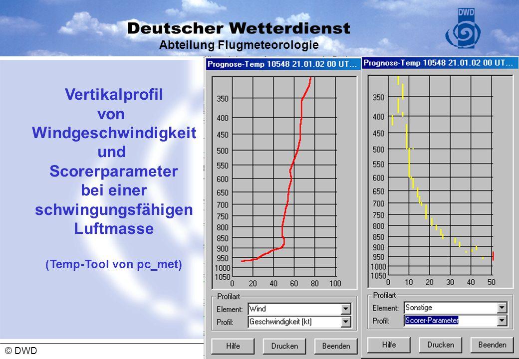 Abteilung Flugmeteorologie 02 - 2009 © DWD Vertikalprofil von Windgeschwindigkeit und Scorerparameter bei einer schwingungsfähigen Luftmasse (Temp-Too