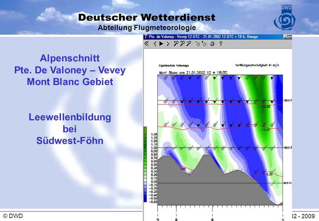 Abteilung Flugmeteorologie 02 - 2009 © DWD Alpenschnitt Pte. De Valoney – Vevey Mont Blanc Gebiet Leewellenbildung bei Südwest-Föhn