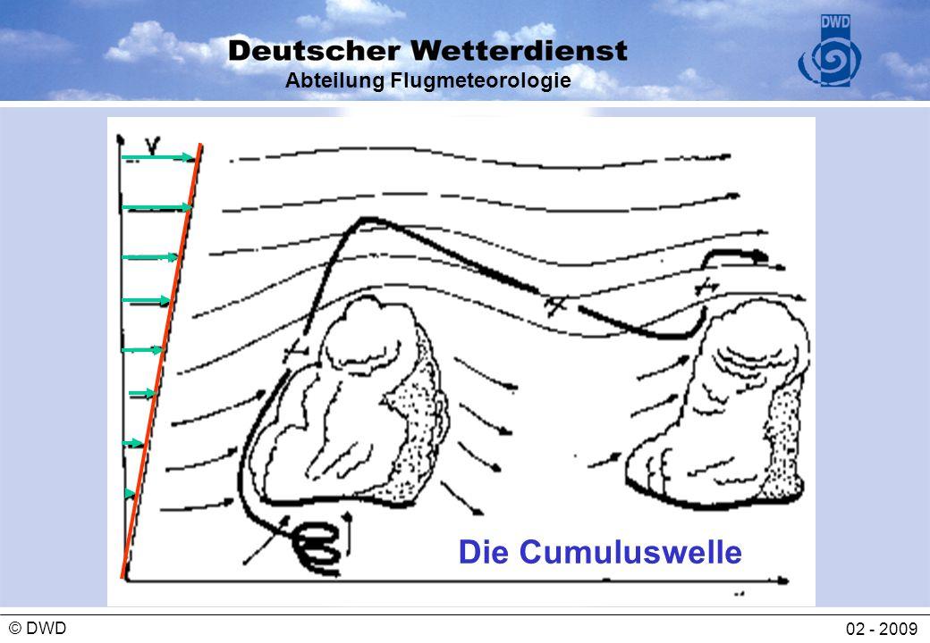 Abteilung Flugmeteorologie 02 - 2009 © DWD Die Cumuluswelle
