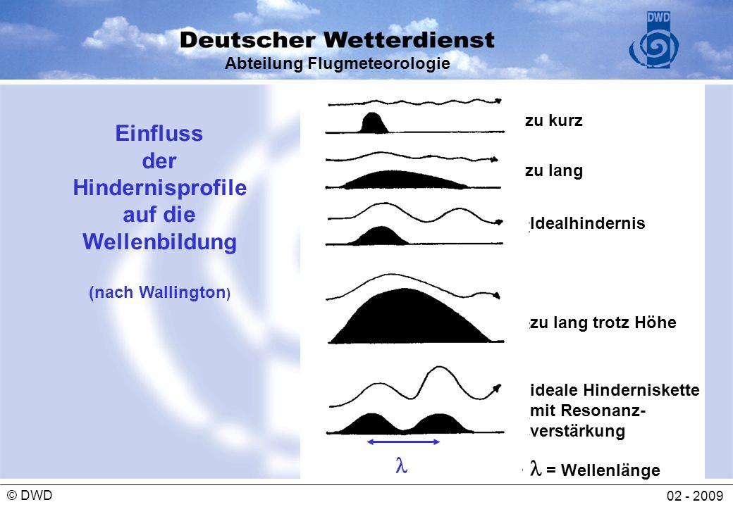 Abteilung Flugmeteorologie 02 - 2009 © DWD Einfluss der Hindernisprofile auf die Wellenbildung (nach Wallington ) zu kurz zu lang Idealhindernis zu la
