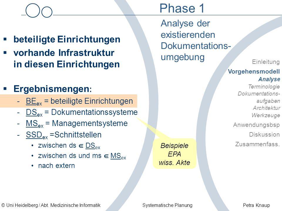 © Uni Heidelberg / Abt. Medizinische Informatik Systematische Planung Petra Knaup Phase 1 beteiligte Einrichtungen vorhande Infrastruktur in diesen Ei