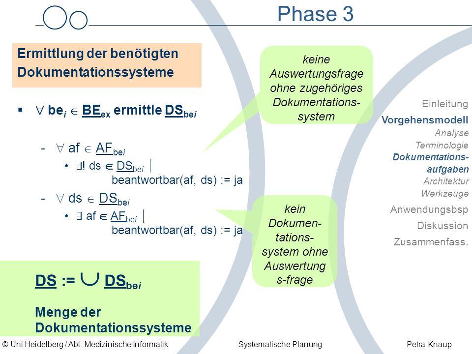 © Uni Heidelberg / Abt. Medizinische Informatik Systematische Planung Petra Knaup Phase 3 Ermittlung der benötigten Dokumentationssysteme be i BE ex e