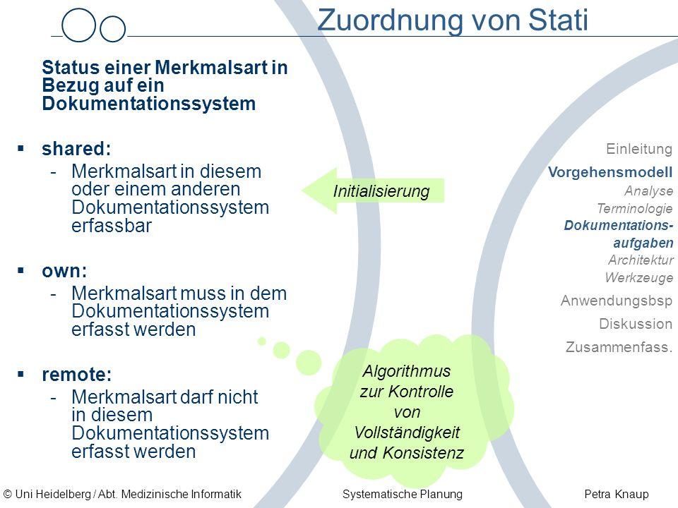 © Uni Heidelberg / Abt. Medizinische Informatik Systematische Planung Petra Knaup Zuordnung von Stati Status einer Merkmalsart in Bezug auf ein Dokume
