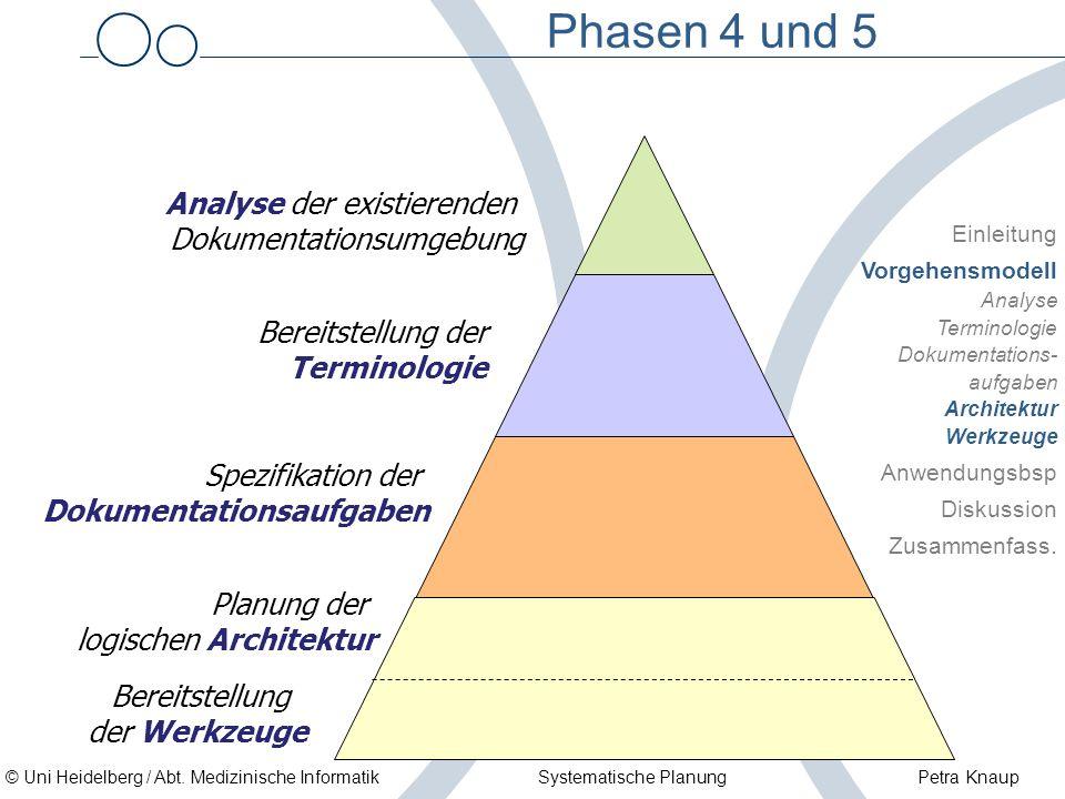 © Uni Heidelberg / Abt. Medizinische Informatik Systematische Planung Petra Knaup Phasen 4 und 5 Analyse der existierenden Dokumentationsumgebung Bere