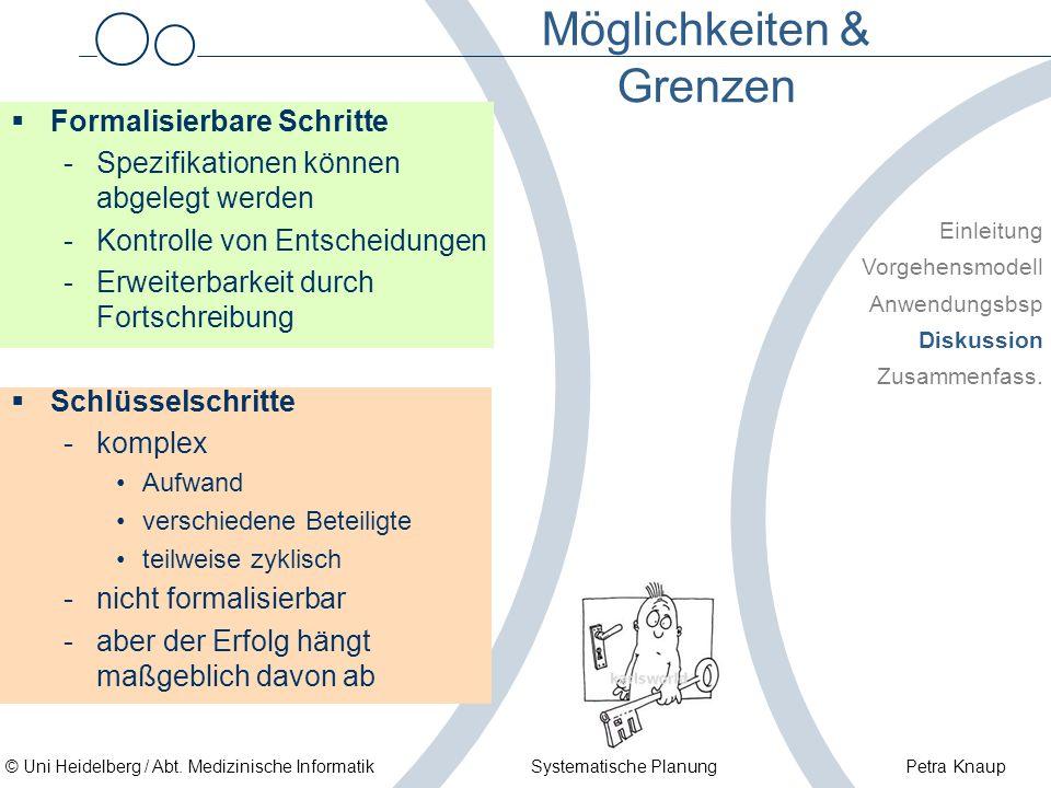 © Uni Heidelberg / Abt. Medizinische Informatik Systematische Planung Petra Knaup Möglichkeiten & Grenzen Formalisierbare Schritte -Spezifikationen kö