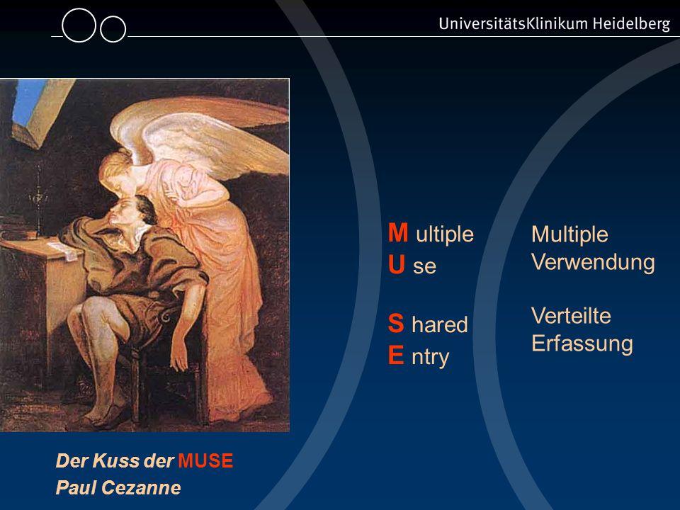 Multiple Verwendung Verteilte Erfassung M ultiple U se S hared E ntry Der Kuss der MUSE Paul Cezanne