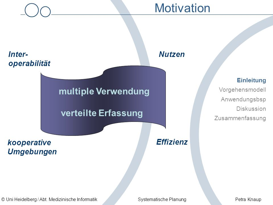 © Uni Heidelberg / Abt. Medizinische Informatik Systematische Planung Petra Knaup Motivation Nutzen Effizienz kooperative Umgebungen Inter- operabilit