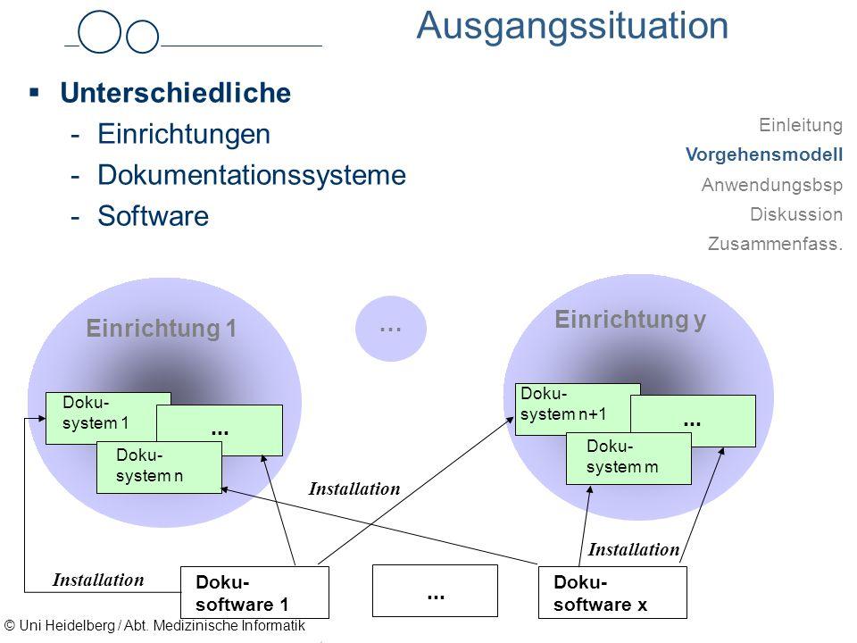 © Uni Heidelberg / Abt. Medizinische Informatik Systematische Planung Petra Knaup Ausgangssituation Unterschiedliche -Einrichtungen -Dokumentationssys