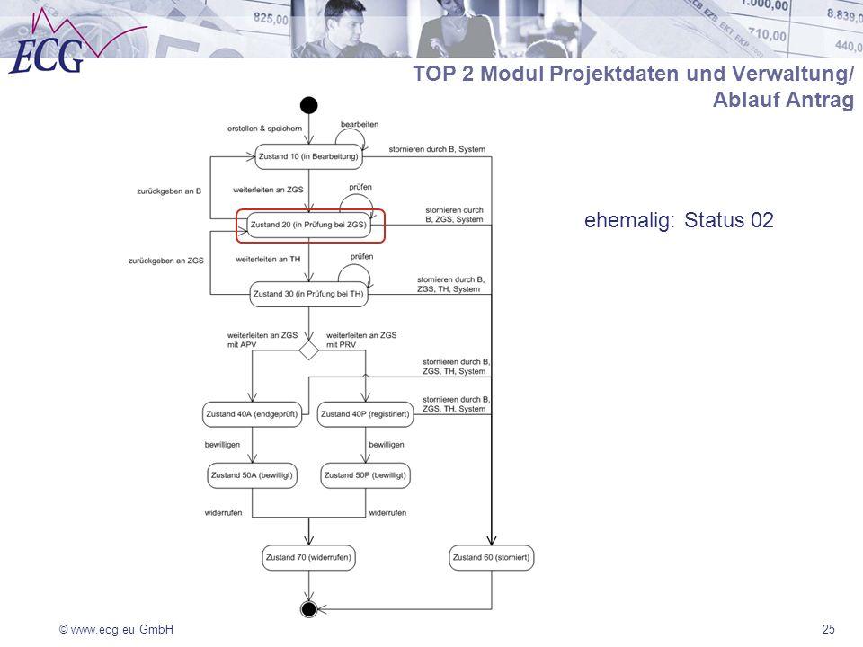 © www.ecg.eu GmbH25 TOP 2 Modul Projektdaten und Verwaltung/ Ablauf Antrag ehemalig: Status 02