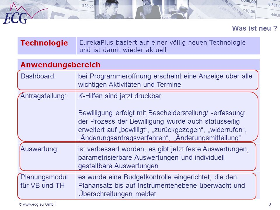 © www.ecg.eu GmbH Was ist neu ? 3 Anwendungsbereich Dashboard:bei Programmeröffnung erscheint eine Anzeige über alle wichtigen Aktivitäten und Termine