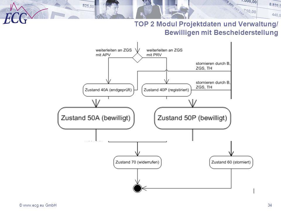 © www.ecg.eu GmbH34 TOP 2 Modul Projektdaten und Verwaltung/ Bewilligen mit Bescheiderstellung
