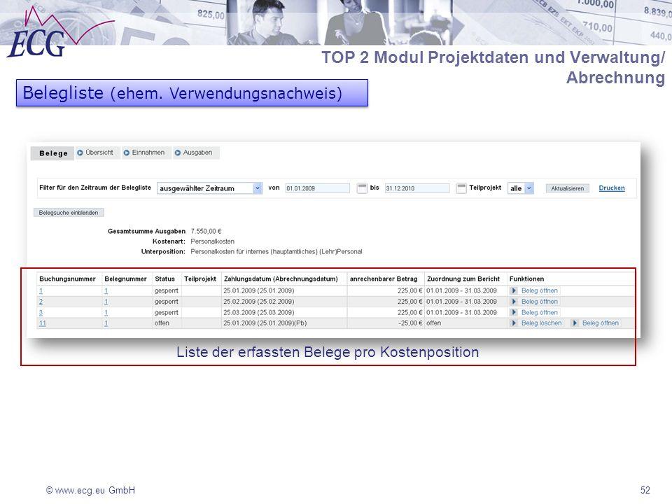 © www.ecg.eu GmbH52 Belegliste (ehem. Verwendungsnachweis) Liste der erfassten Belege pro Kostenposition TOP 2 Modul Projektdaten und Verwaltung/ Abre