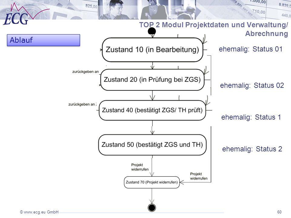 © www.ecg.eu GmbH60 TOP 2 Modul Projektdaten und Verwaltung/ Abrechnung Ablauf ehemalig: Status 01 ehemalig: Status 02 ehemalig: Status 1 ehemalig: St