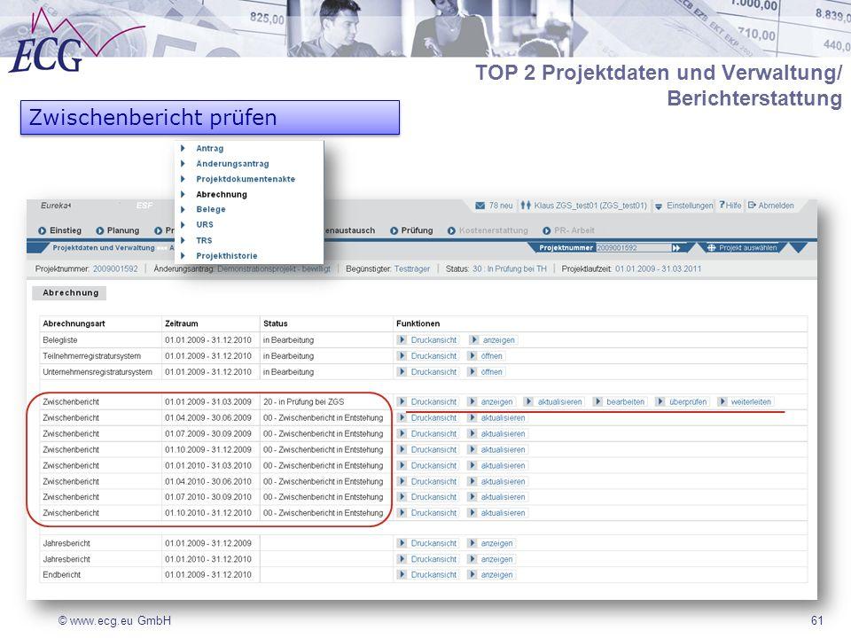 © www.ecg.eu GmbH61 Zwischenbericht prüfen TOP 2 Projektdaten und Verwaltung/ Berichterstattung