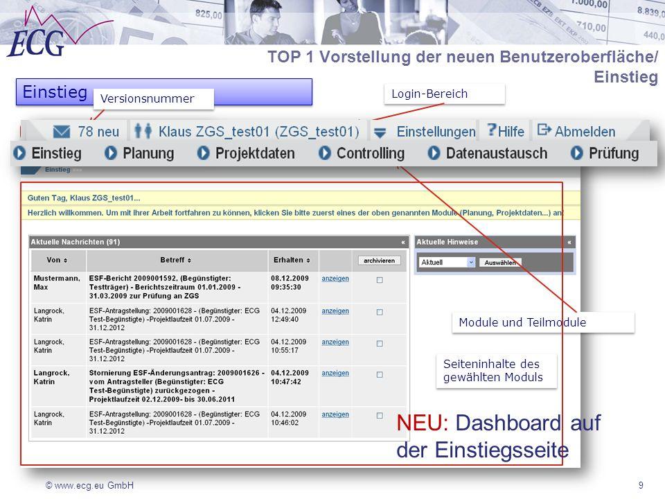 © www.ecg.eu GmbH9 TOP 1 Vorstellung der neuen Benutzeroberfläche/ Einstieg Einstieg Versionsnummer Login-Bereich Module und Teilmodule Seiteninhalte des gewählten Moduls NEU: Dashboard auf der Einstiegsseite