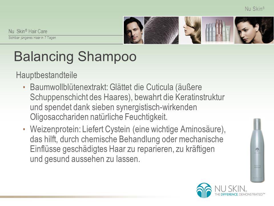 Nu Skin ® Hair Care Sichtbar jüngeres Haar in 7 Tagen Nu Skin ® Balancing Shampoo Hauptbestandteile Baumwollblütenextrakt: Glättet die Cuticula (äußere Schuppenschicht des Haares), bewahrt die Keratinstruktur und spendet dank sieben synergistisch-wirkenden Oligosacchariden natürliche Feuchtigkeit.