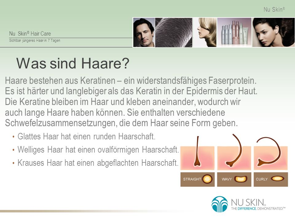 Nu Skin ® Hair Care Sichtbar jüngeres Haar in 7 Tagen Nu Skin ® Haarschaft Der Haarschaft besteht aus folgenden Schichten: Medulla – der Kern Cortex – die mittlere Schicht Cuticula – äußerste Schicht, die am meisten beansprucht und schnell geschädigt wird.