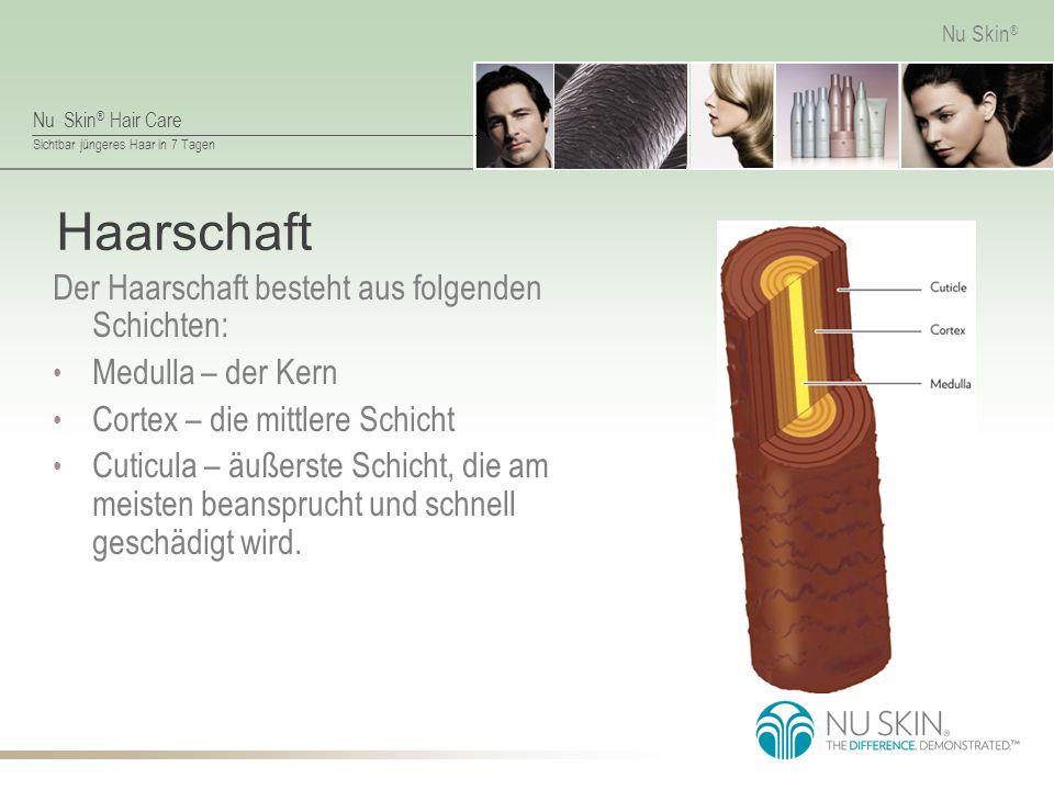 Nu Skin ® Hair Care Sichtbar jüngeres Haar in 7 Tagen Nu Skin ® Studie zu Nu Skin ® Hair Mask Nu Skin ® ReNu Hair Mask wurde auf seine Cuticula glättende Eigenschaft getestet.