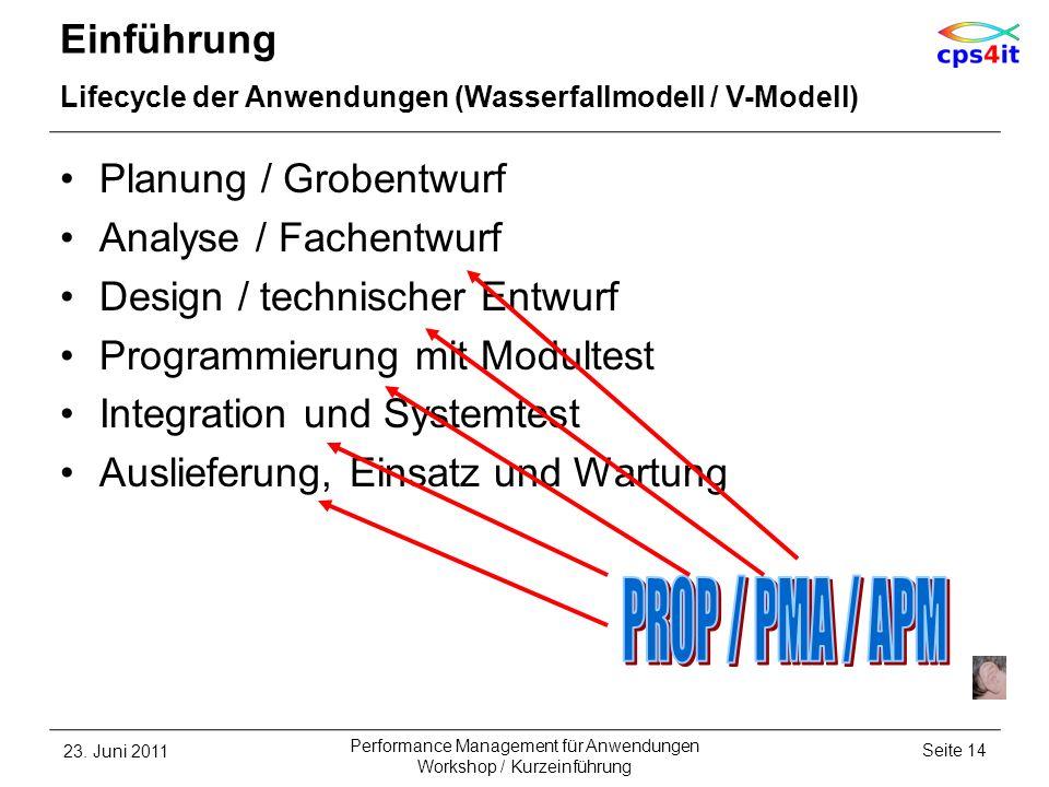 Einführung Lifecycle der Anwendungen (Wasserfallmodell / V-Modell) Planung / Grobentwurf Analyse / Fachentwurf Design / technischer Entwurf Programmie