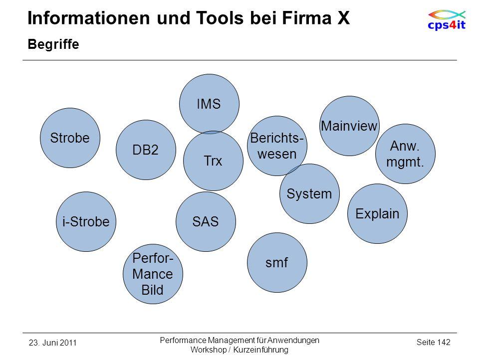 Informationen und Tools bei Firma X Begriffe 23. Juni 2011Seite 142 Performance Management für Anwendungen Workshop / Kurzeinführung SAS Explain Anw.