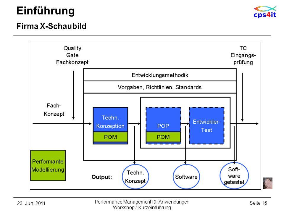 Einführung Firma X-Schaubild 23. Juni 2011Seite 16 Performance Management für Anwendungen Workshop / Kurzeinführung