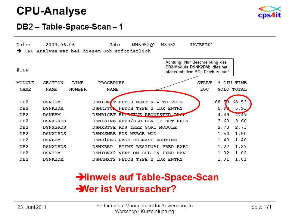 CPU-Analyse DB2 – Table-Space-Scan – 1 Date: 2003.06.06 Job: MN5952Q1 N5952 IKJEFT01 CPU-Analyse war bei diesem Job erforderlich #IEP MODULE SECTION L