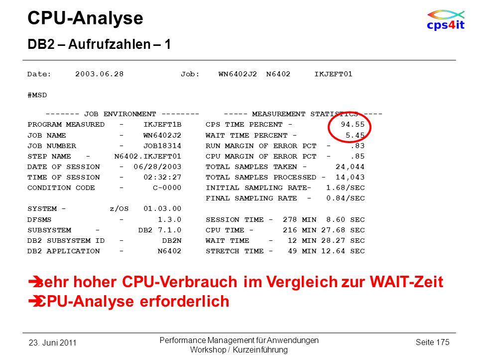 CPU-Analyse DB2 – Aufrufzahlen – 1 Date: 2003.06.28 Job: WN6402J2 N6402 IKJEFT01 #MSD ------- JOB ENVIRONMENT -------- ----- MEASUREMENT STATISTICS --