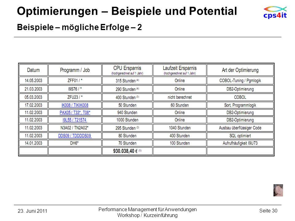 Optimierungen – Beispiele und Potential Beispiele – mögliche Erfolge – 2 23. Juni 2011Seite 30 Performance Management für Anwendungen Workshop / Kurze