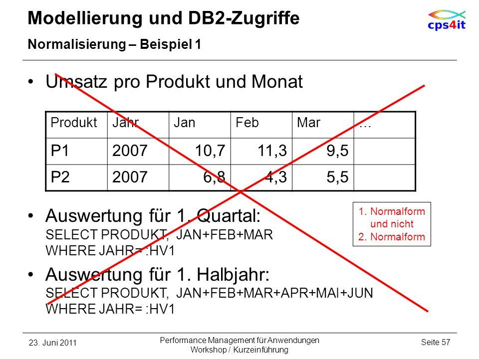 Modellierung und DB2-Zugriffe Normalisierung – Beispiel 1 Umsatz pro Produkt und Monat Auswertung für 1. Quartal: SELECT PRODUKT, JAN+FEB+MAR WHERE JA