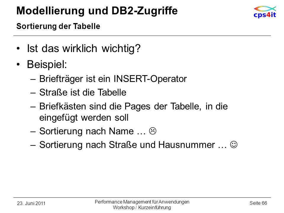 Modellierung und DB2-Zugriffe Sortierung der Tabelle Ist das wirklich wichtig? Beispiel: –Briefträger ist ein INSERT-Operator –Straße ist die Tabelle