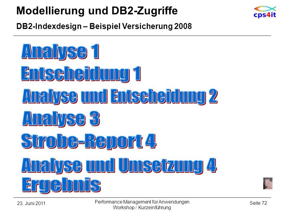 Modellierung und DB2-Zugriffe DB2-Indexdesign – Beispiel Versicherung 2008 23. Juni 2011Seite 72 Performance Management für Anwendungen Workshop / Kur