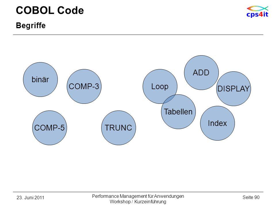 COBOL Code Begriffe 23. Juni 2011Seite 90 Performance Management für Anwendungen Workshop / Kurzeinführung TRUNC Index DISPLAY COMP-5 Loop ADD binär T
