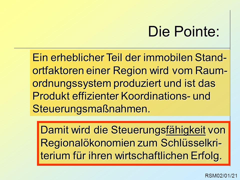 RSM02/01/21 Die Pointe: Ein erheblicher Teil der immobilen Stand- ortfaktoren einer Region wird vom Raum- ordnungssystem produziert und ist das Produk