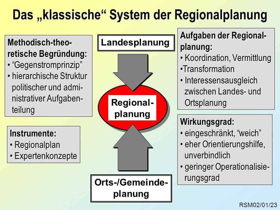 Das klassische System der Regionalplanung Landesplanung Orts-/Gemeinde- planung Regional- planung Aufgaben der Regional- planung: Koordination, Vermit