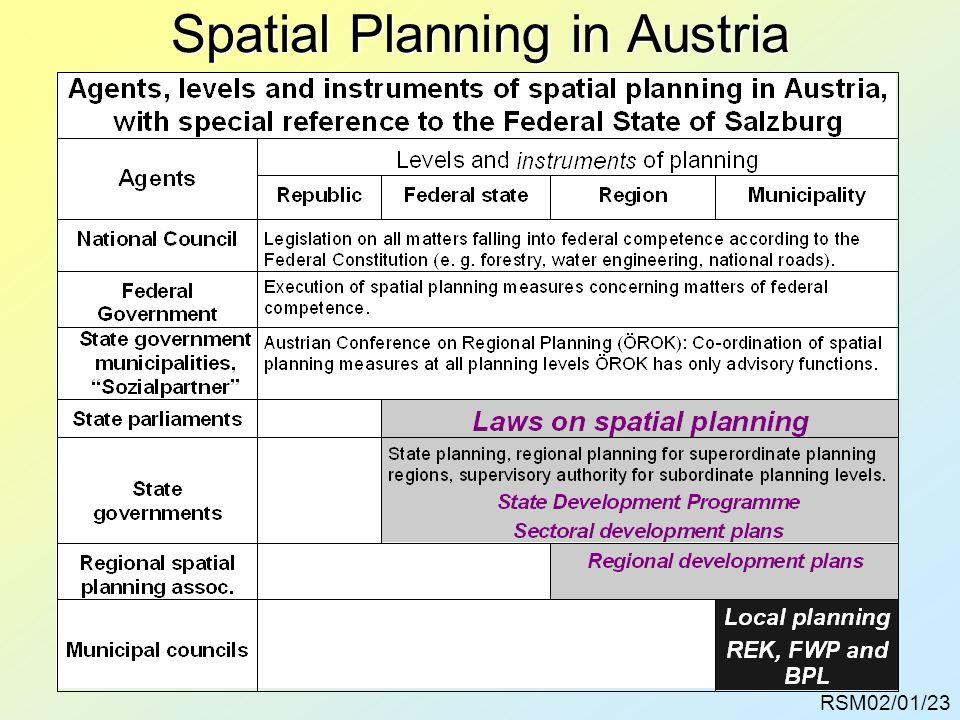 Spatial Planning in Austria RSM02/01/23