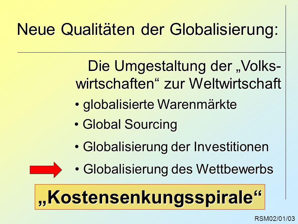 RSM02/01/03 Neue Qualitäten der Globalisierung: Die Umgestaltung der Volks- wirtschaften zur Weltwirtschaft globalisierte Warenmärkte globalisierte Wa