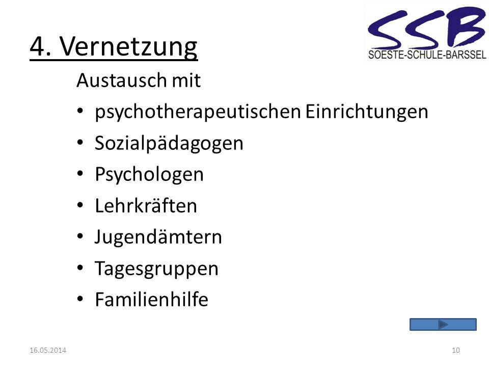 4. Vernetzung Austausch mit psychotherapeutischen Einrichtungen Sozialpädagogen Psychologen Lehrkräften Jugendämtern Tagesgruppen Familienhilfe 16.05.