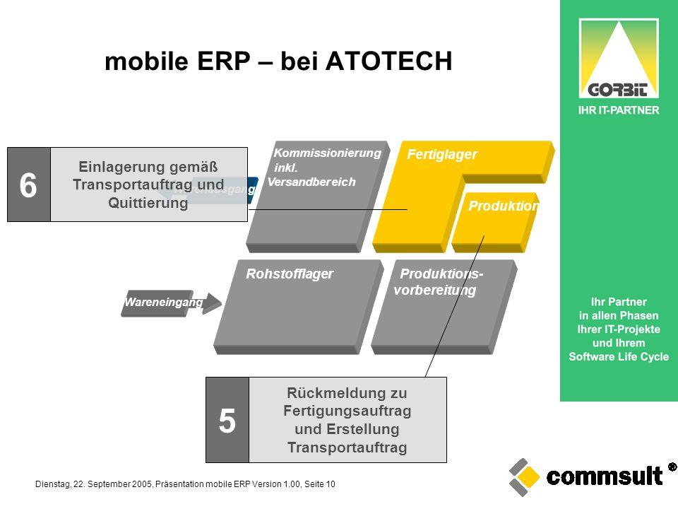 Dienstag, 22. September 2005, Präsentation mobile ERP Version 1.00, Seite 10 mobile ERP – bei ATOTECH Kommissionierung inkl. Versandbereich Fertiglage