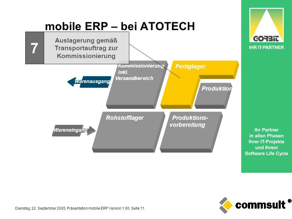 Dienstag, 22. September 2005, Präsentation mobile ERP Version 1.00, Seite 11 mobile ERP – bei ATOTECH Kommissionierung inkl. Versandbereich Fertiglage