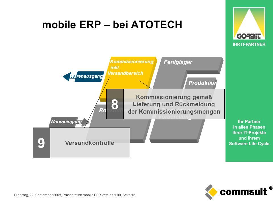 Dienstag, 22. September 2005, Präsentation mobile ERP Version 1.00, Seite 12 mobile ERP – bei ATOTECH Kommissionierung inkl. Versandbereich Fertiglage